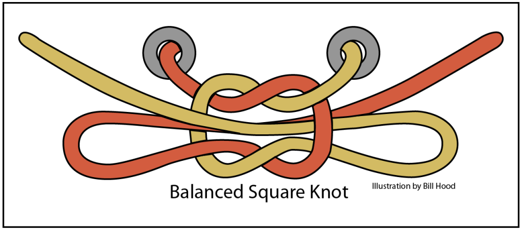 Balanced-Square-Knot