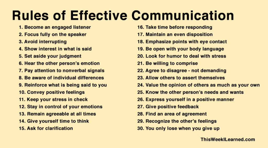 Rules-of-Effective-Communication