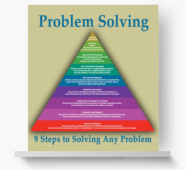 _problem-solving-poster