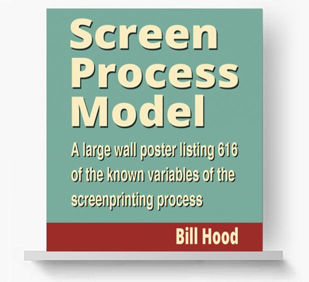 _screen-process-model-poster