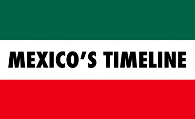 mexico-timeline