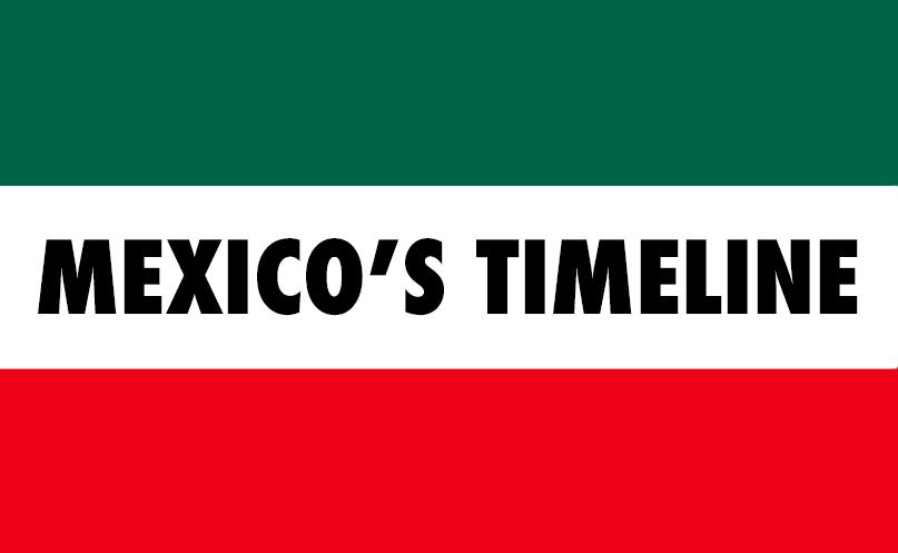 mexico-timeline